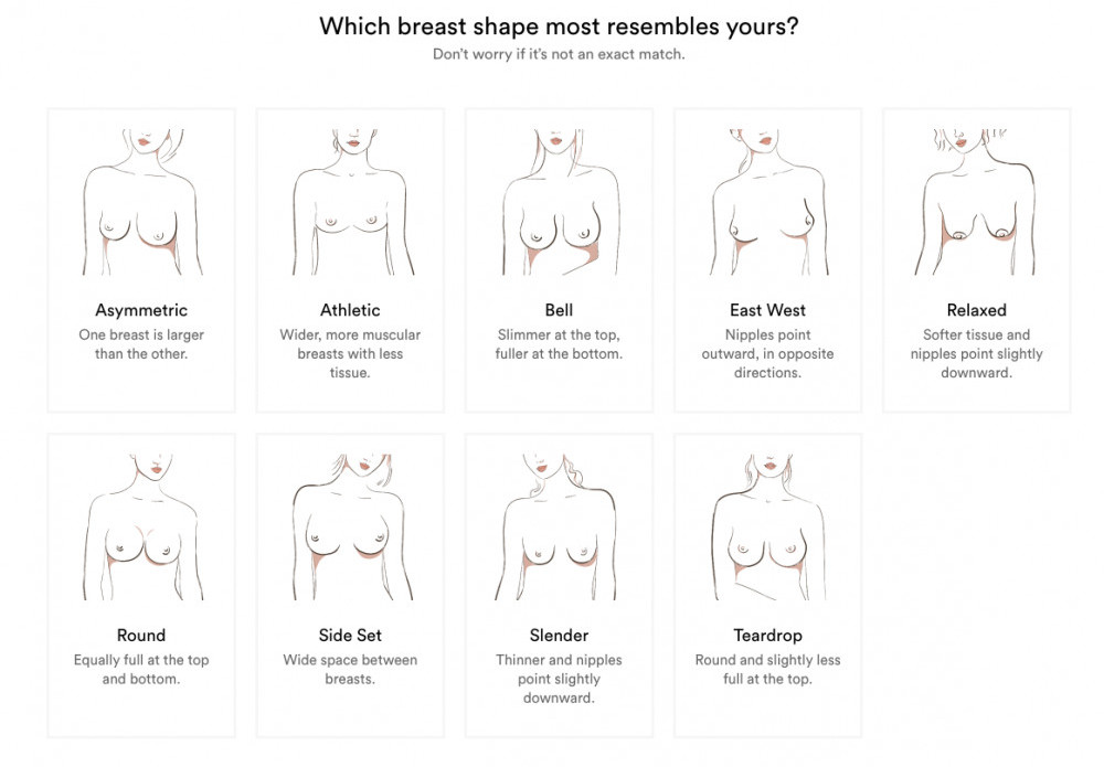 type pf breasts